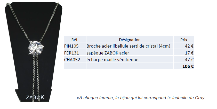 composition-3-zabok