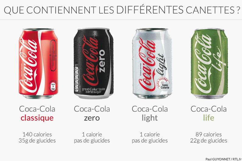 composition coca