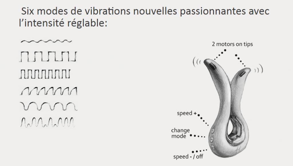 vibrations gvibe mini